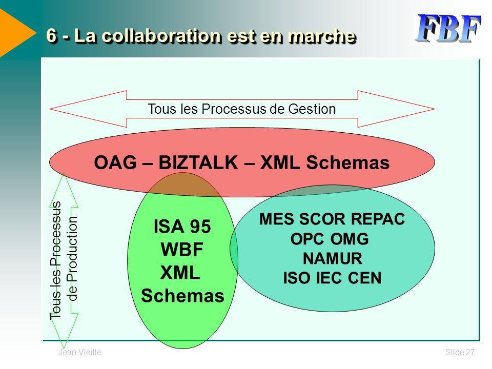 6 - La collaboration est en marche