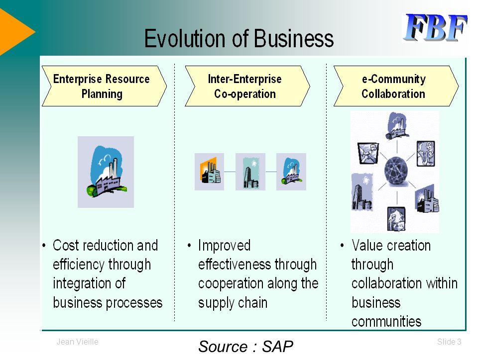 Jean Vieille Source : SAP