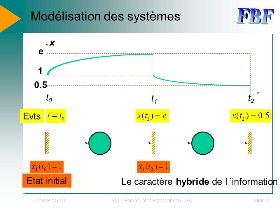 Modélisation des systèmes