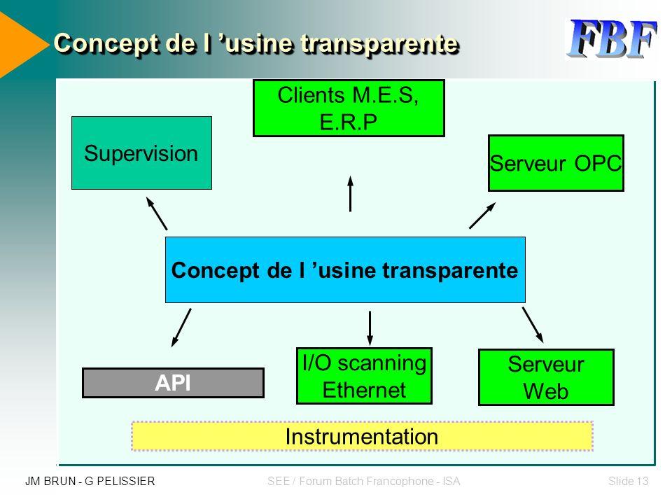 Concept de l 'usine transparente