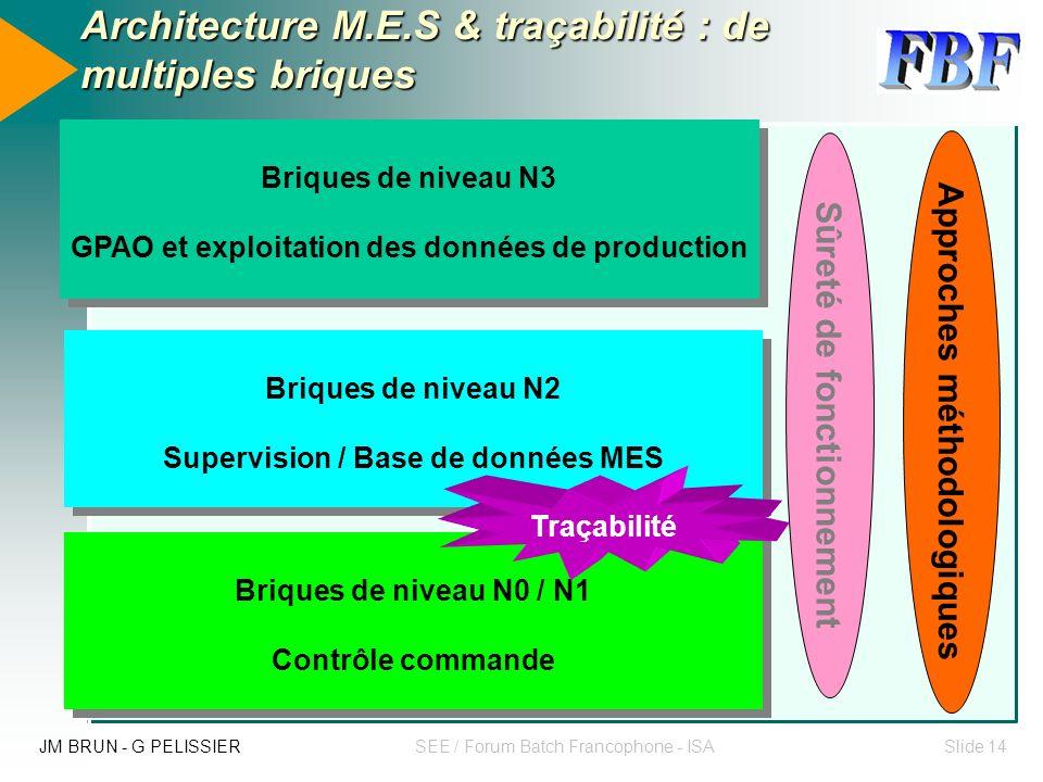 Architecture M.E.S & traçabilité : de multiples briques