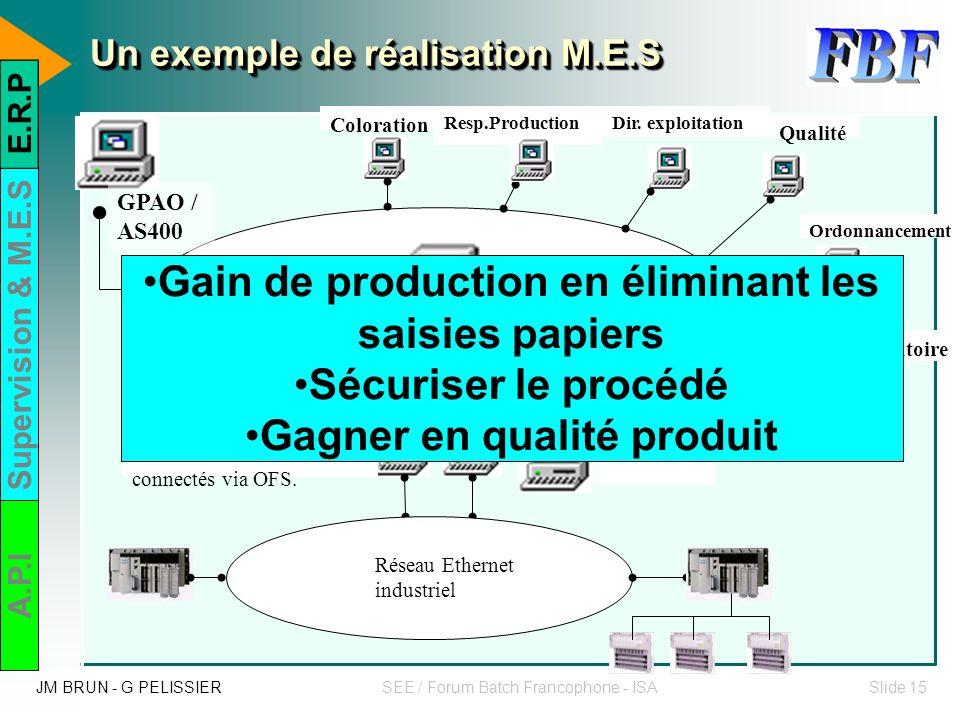 Un exemple de réalisation M.E.S
