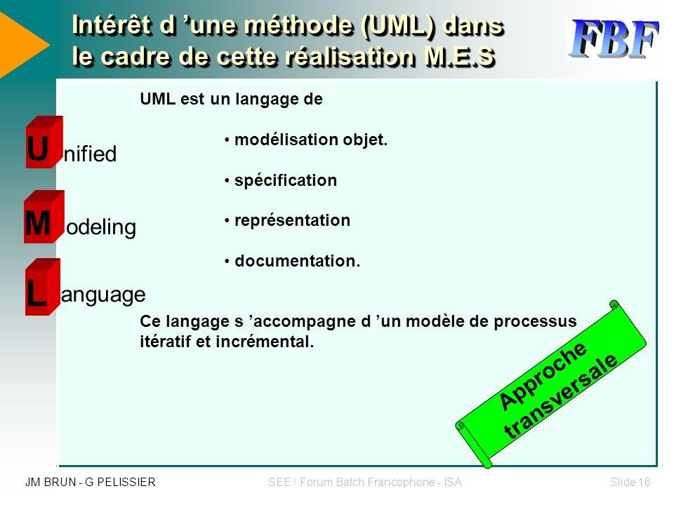 Intérêt d 'une méthode (UML) dans le cadre de cette réalisation M.E.S