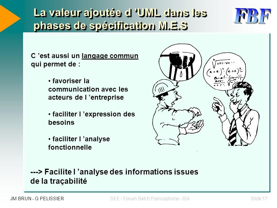 La valeur ajoutée d 'UML dans les phases de spécification M.E.S