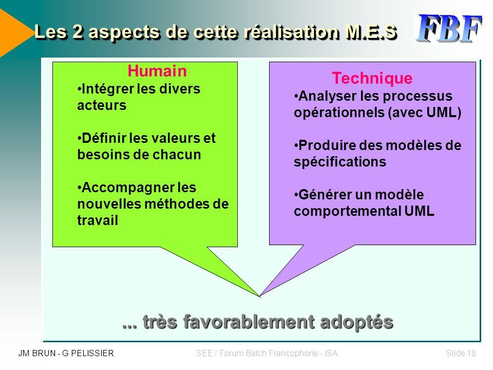 Les 2 aspects de cette réalisation M.E.S