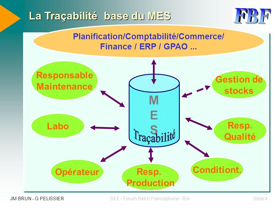 Planification/Comptabilité/Commerce/