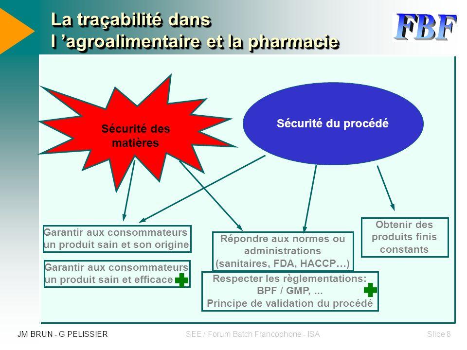 La traçabilité dans l 'agroalimentaire et la pharmacie