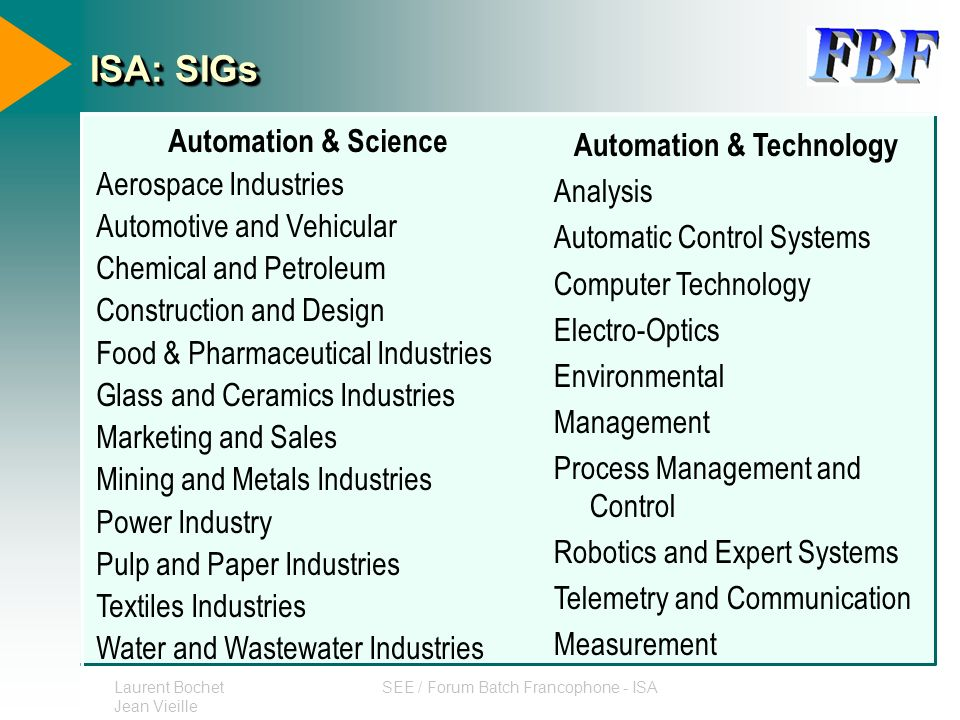 Automation & Technology