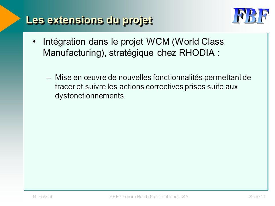 Les extensions du projet
