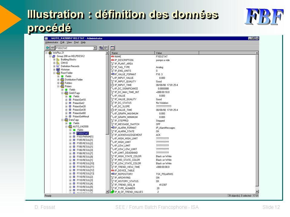 Illustration : définition des données procédé