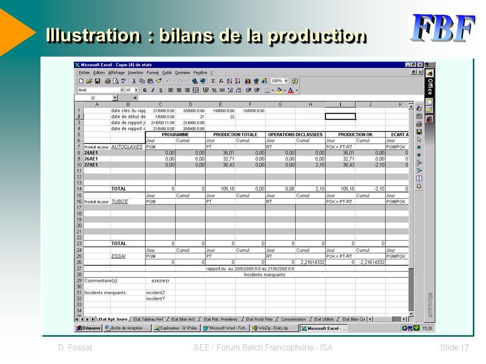 Illustration : bilans de la production