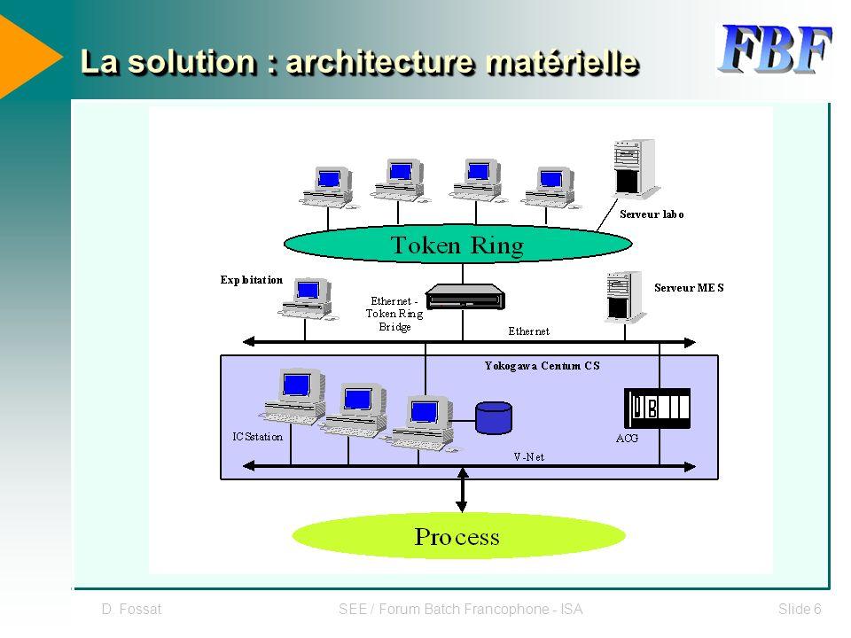 La solution : architecture matérielle
