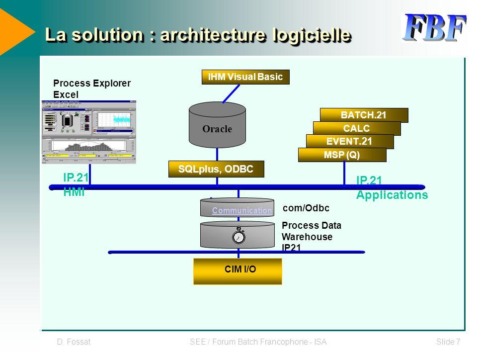 La solution : architecture logicielle