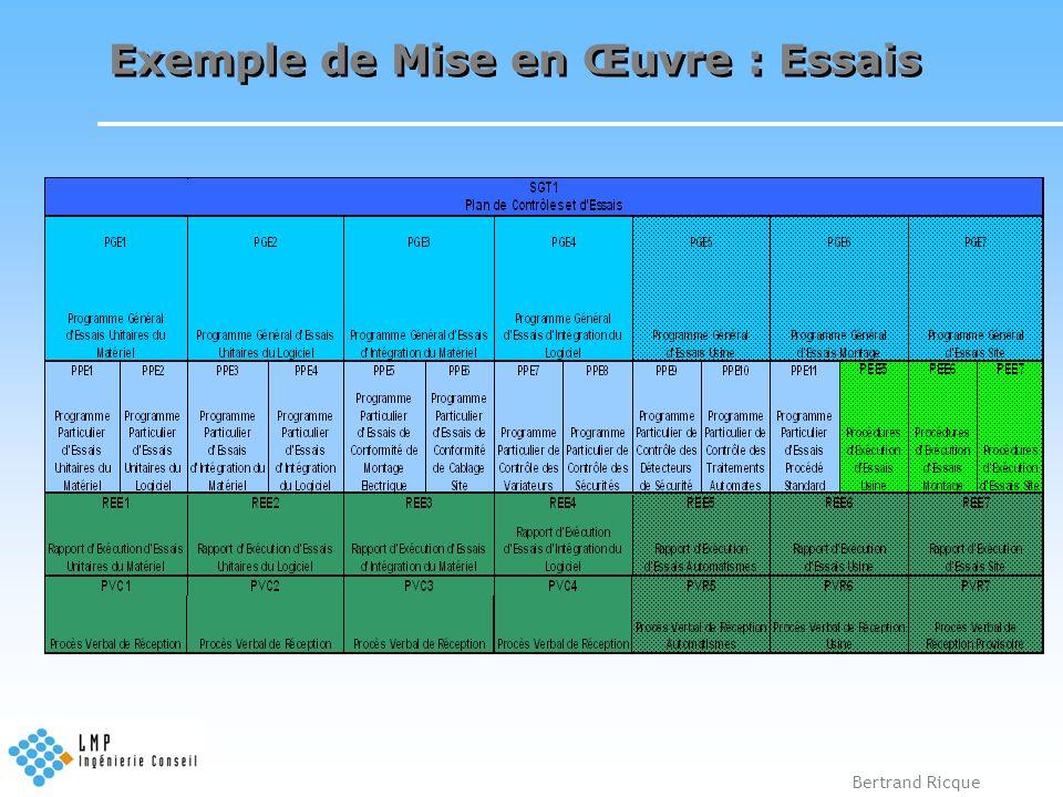 Exemple de Mise en Œuvre : Essais