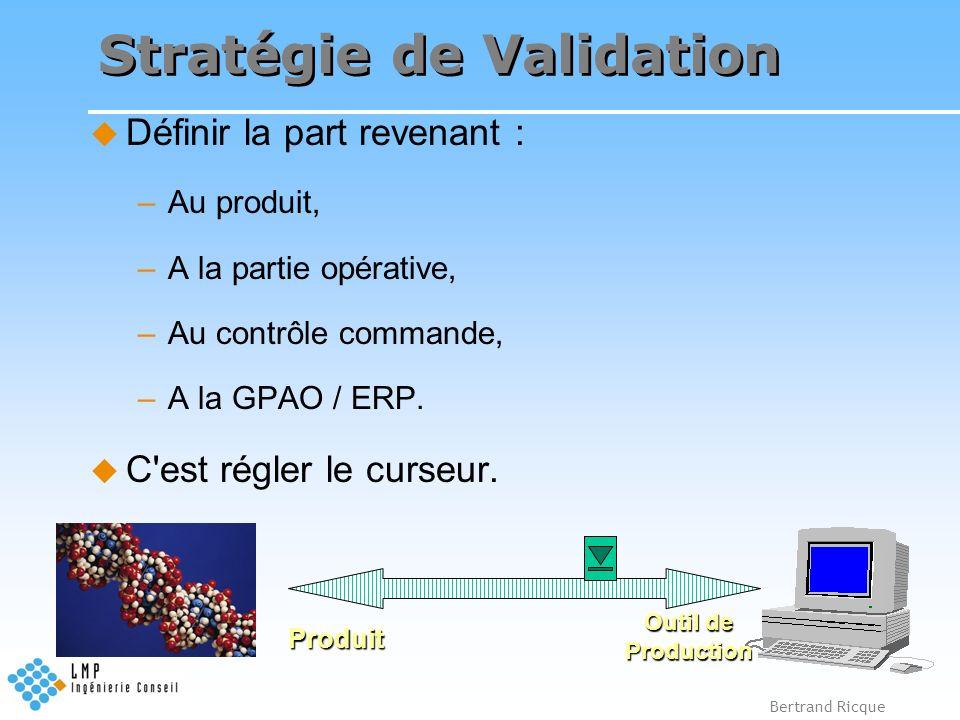 Stratégie de Validation