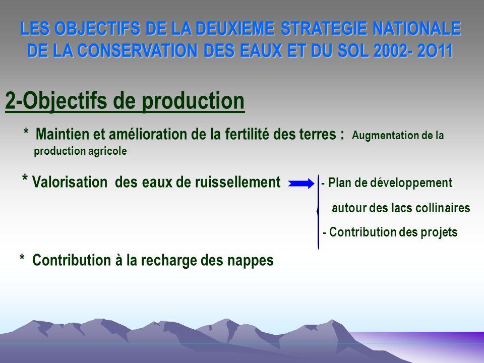 2-Objectifs de production