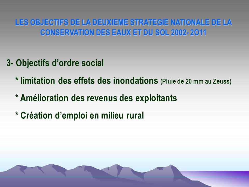 3- Objectifs d'ordre social