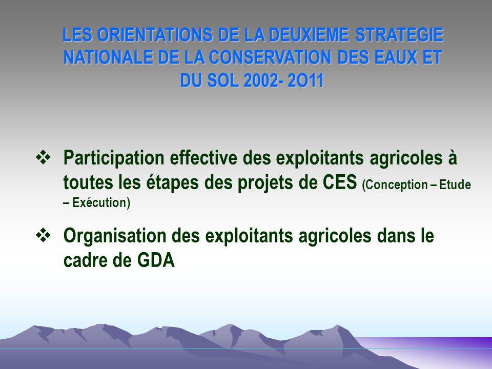 Organisation des exploitants agricoles dans le cadre de GDA