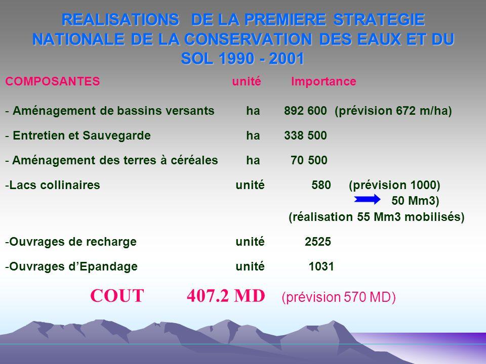 REALISATIONS DE LA PREMIERE STRATEGIE NATIONALE DE LA CONSERVATION DES EAUX ET DU SOL 1990 - 2001