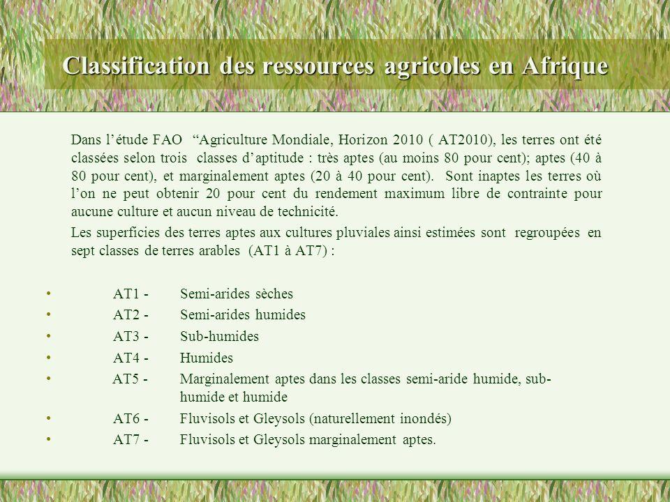 Classification des ressources agricoles en Afrique
