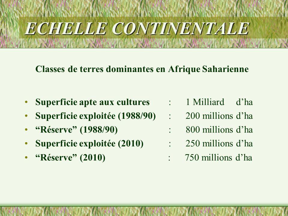 ECHELLE CONTINENTALE Classes de terres dominantes en Afrique Saharienne. Superficie apte aux cultures : 1 Milliard d'ha.