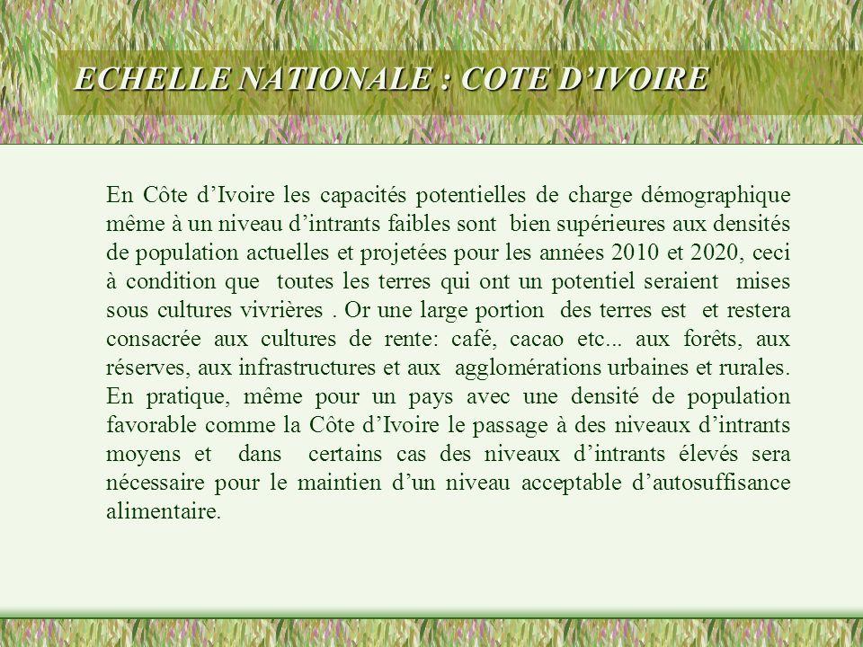 ECHELLE NATIONALE : COTE D'IVOIRE