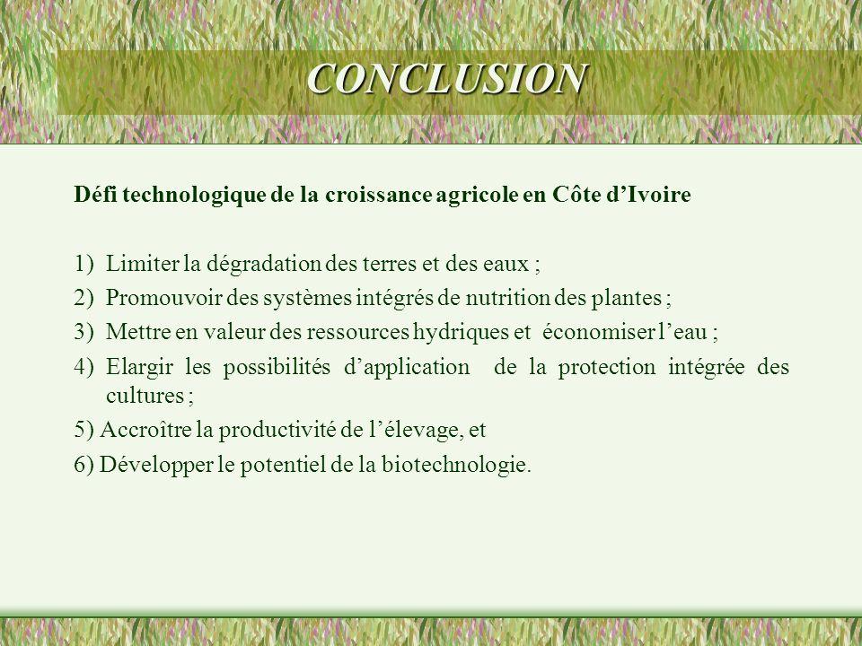 CONCLUSION Défi technologique de la croissance agricole en Côte d'Ivoire. 1) Limiter la dégradation des terres et des eaux ;