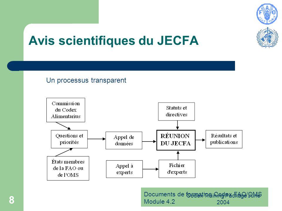 Avis scientifiques du JECFA