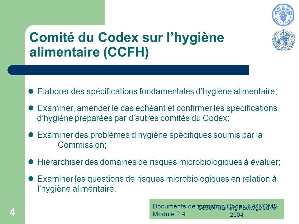 Comité du Codex sur l'hygiène alimentaire (CCFH)
