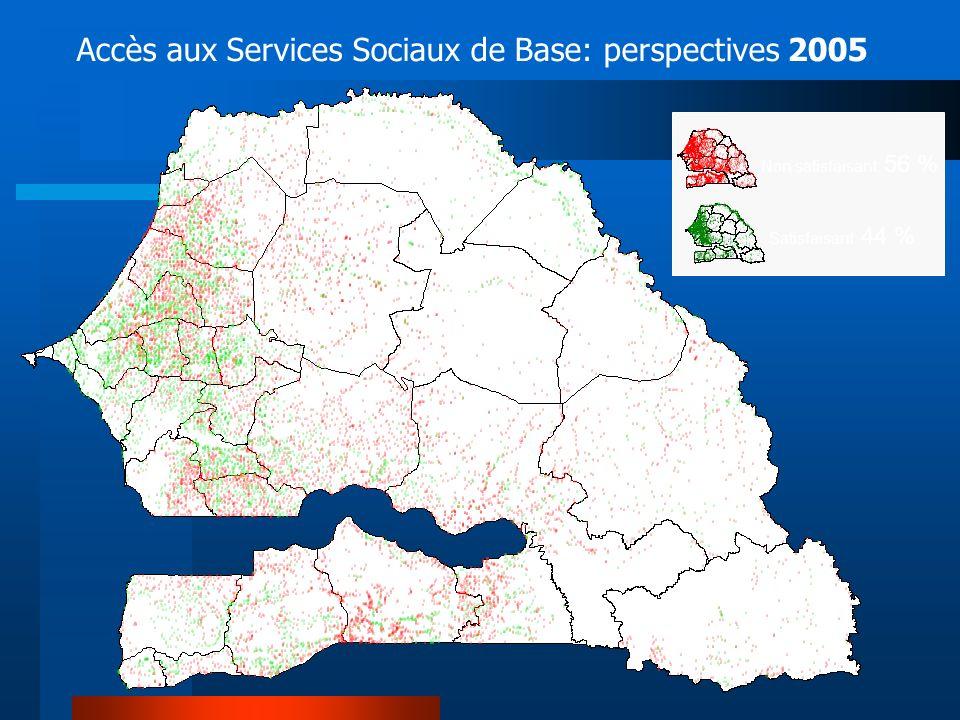 Accès aux Services Sociaux de Base: perspectives 2005