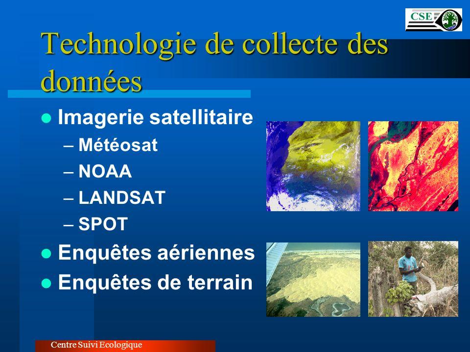 Technologie de collecte des données