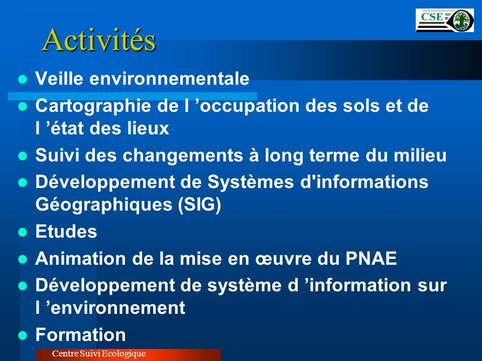Activités Veille environnementale