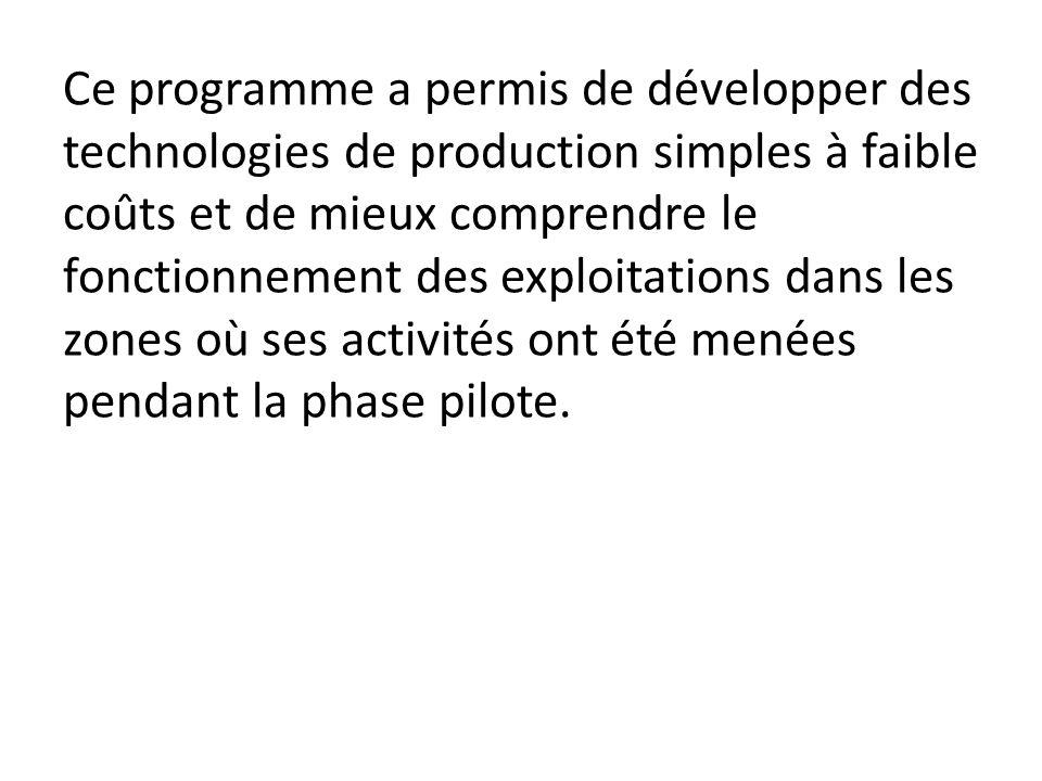 Ce programme a permis de développer des technologies de production simples à faible coûts et de mieux comprendre le fonctionnement des exploitations dans les zones où ses activités ont été menées pendant la phase pilote.