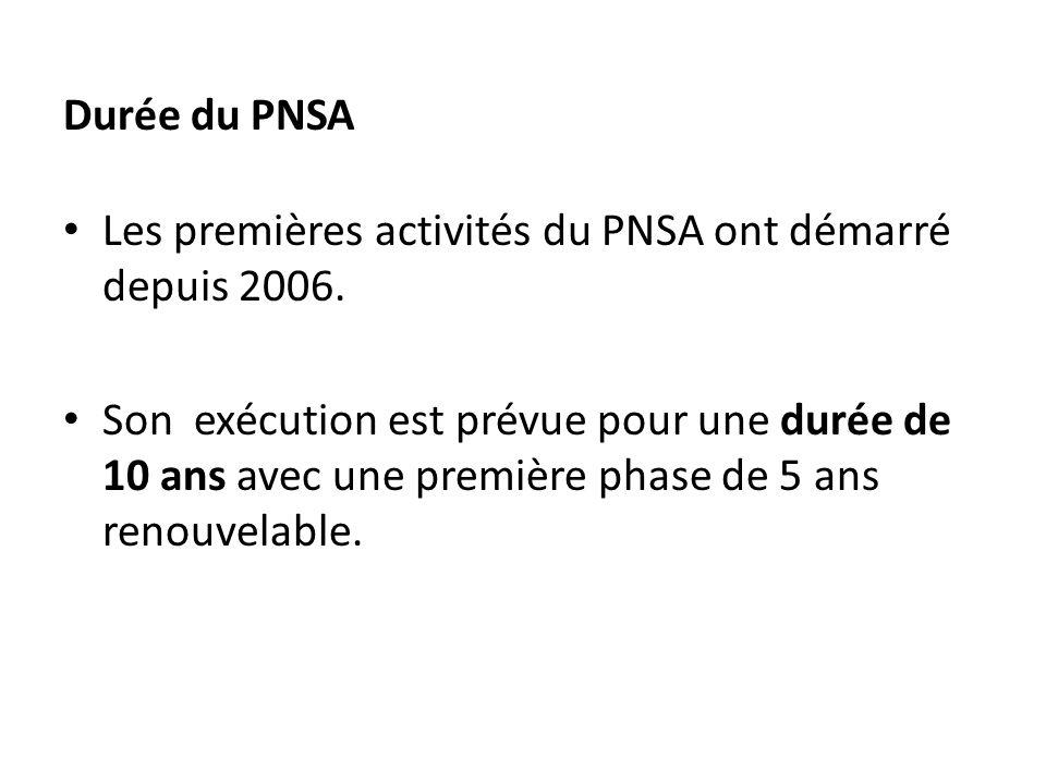 Durée du PNSA Les premières activités du PNSA ont démarré depuis 2006.