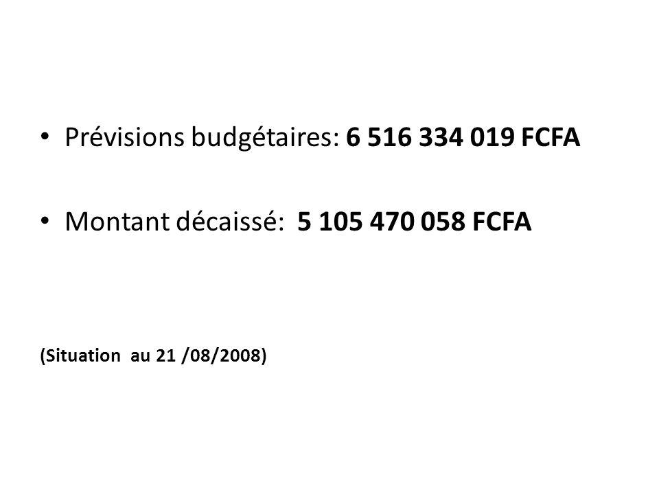 Prévisions budgétaires: 6 516 334 019 FCFA