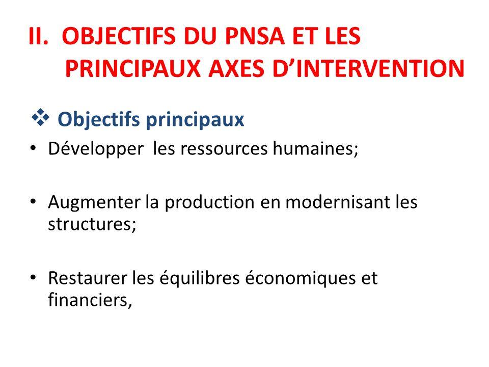 II. OBJECTIFS DU PNSA ET LES PRINCIPAUX AXES D'INTERVENTION