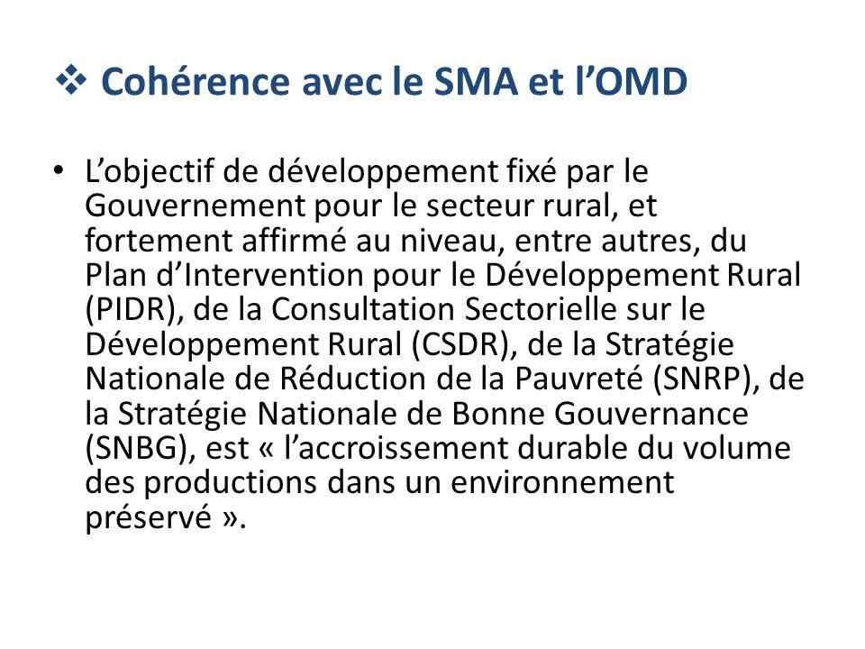 Cohérence avec le SMA et l'OMD