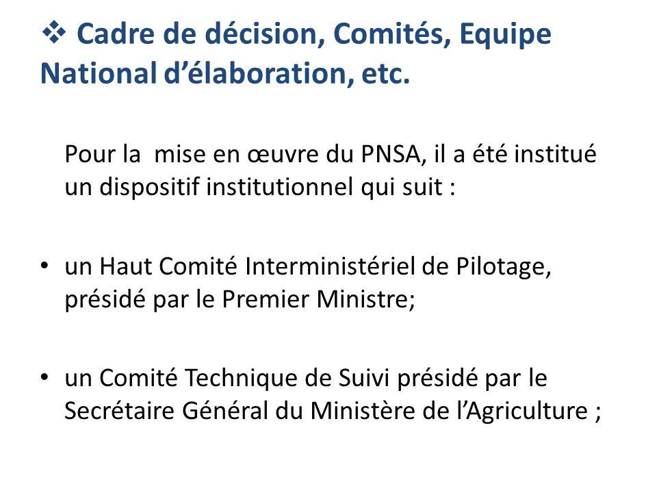 Cadre de décision, Comités, Equipe National d'élaboration, etc.