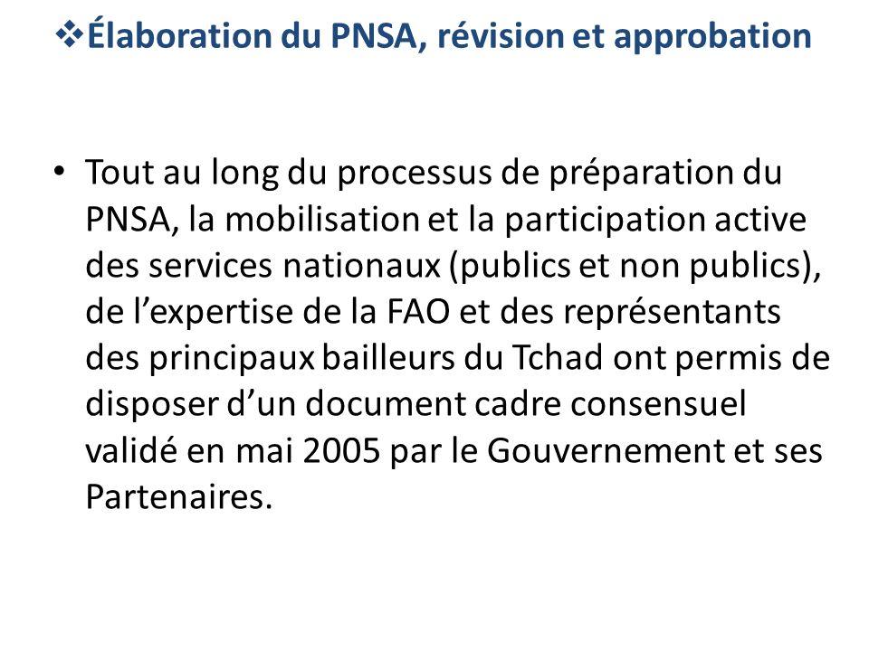 Élaboration du PNSA, révision et approbation