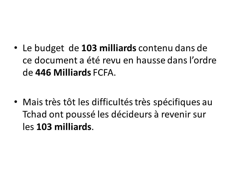 Le budget de 103 milliards contenu dans de ce document a été revu en hausse dans l'ordre de 446 Milliards FCFA.
