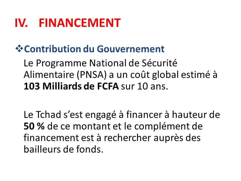 IV. FINANCEMENT Contribution du Gouvernement