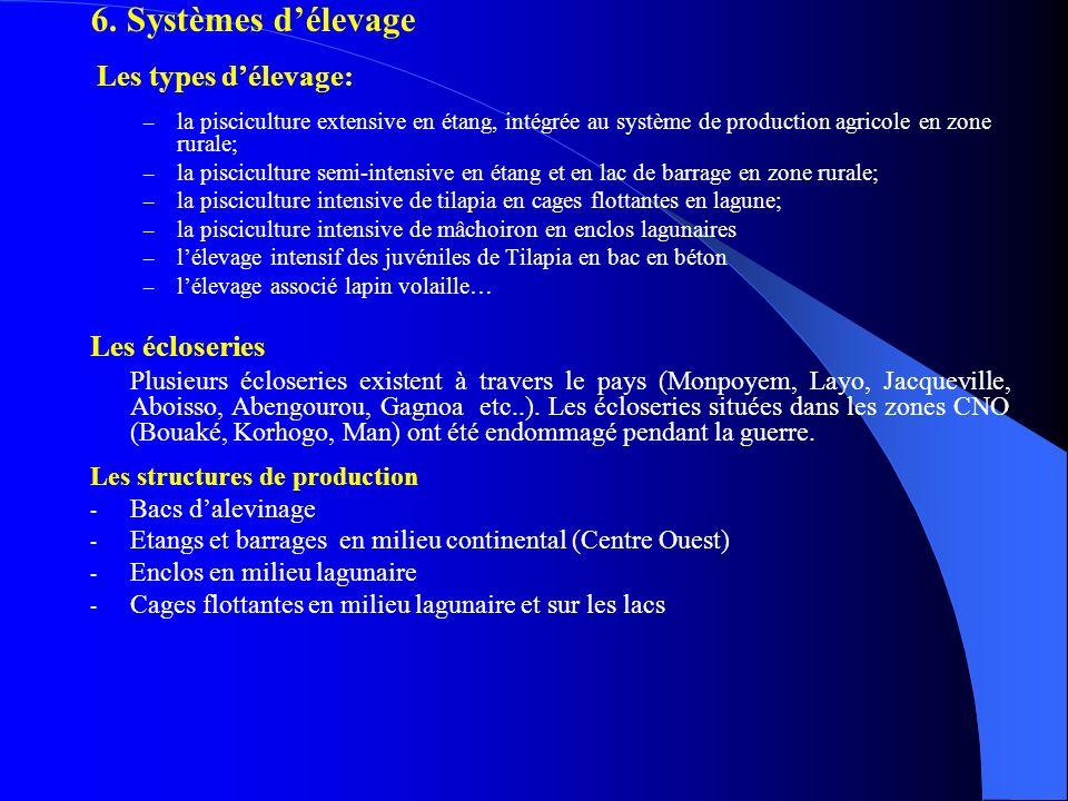 6. Systèmes d'élevage Les écloseries Les types d'élevage: