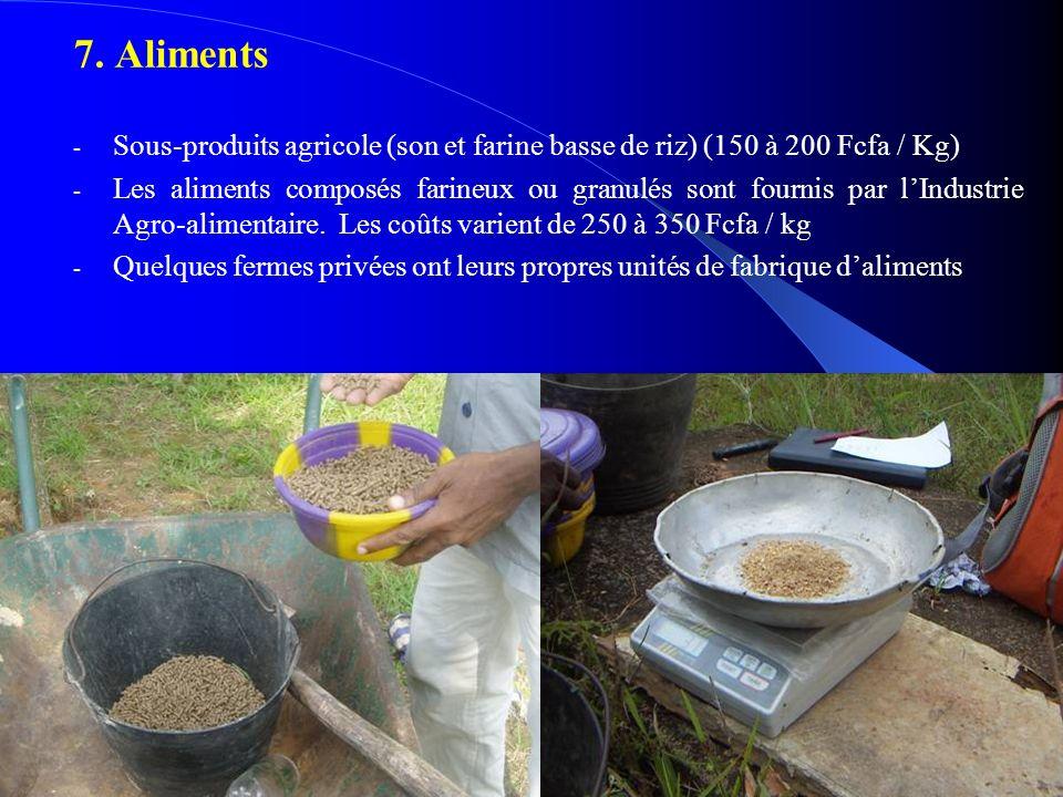 7. Aliments Sous-produits agricole (son et farine basse de riz) (150 à 200 Fcfa / Kg)