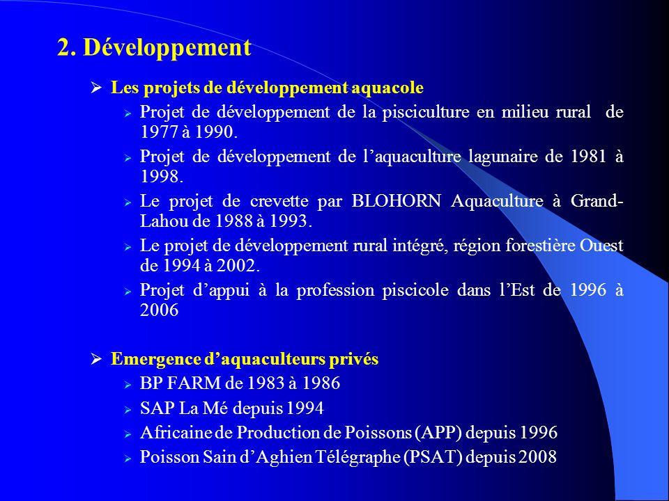 2. Développement Les projets de développement aquacole