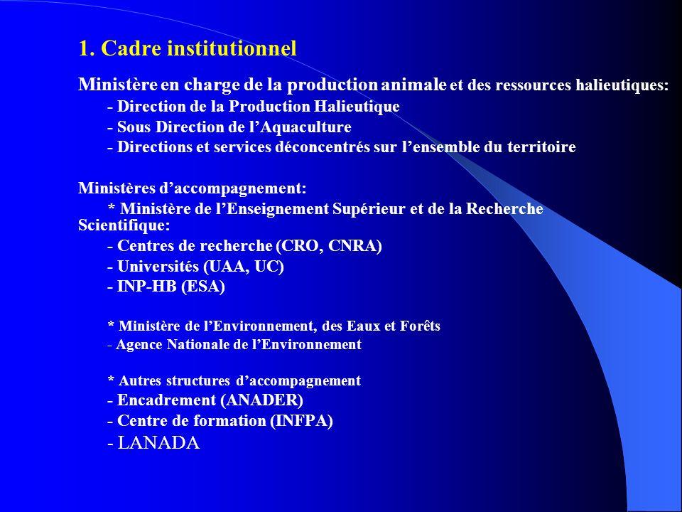 1. Cadre institutionnel Ministère en charge de la production animale et des ressources halieutiques: