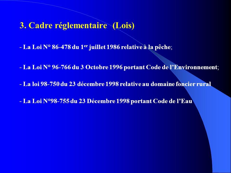 3. Cadre réglementaire (Lois)