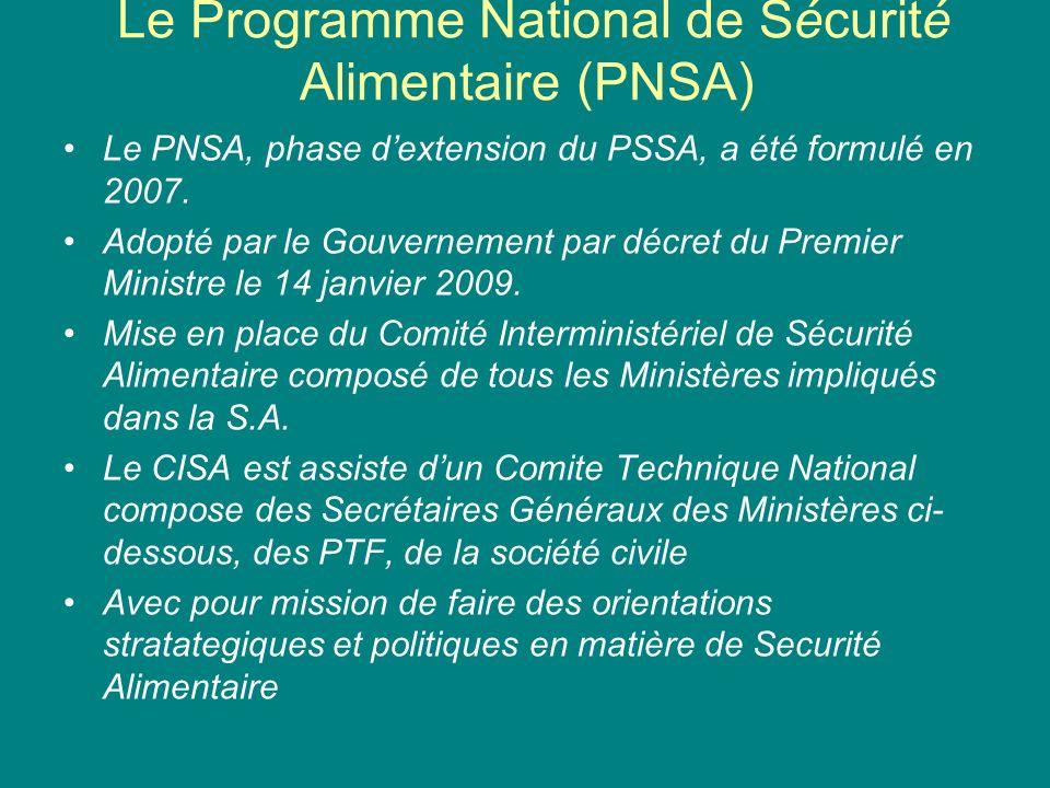 Le Programme National de Sécurité Alimentaire (PNSA)