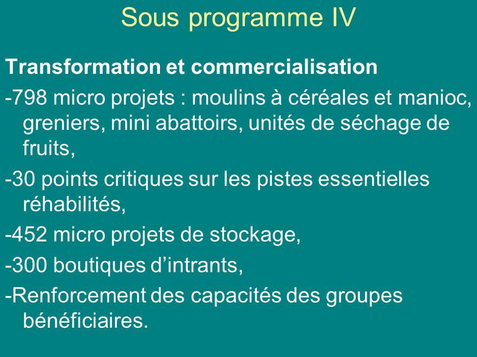 Sous programme IV Transformation et commercialisation