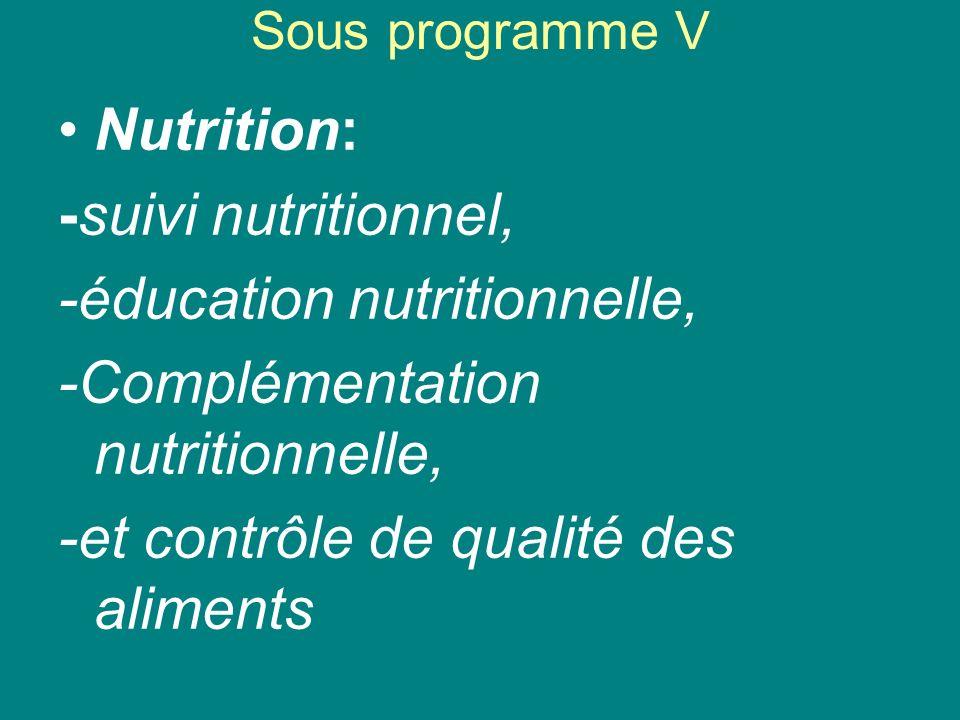 -éducation nutritionnelle, -Complémentation nutritionnelle,