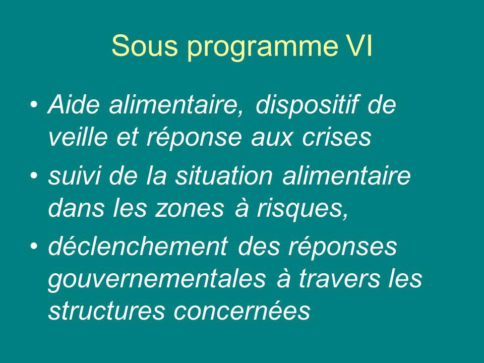 Sous programme VI Aide alimentaire, dispositif de veille et réponse aux crises. suivi de la situation alimentaire dans les zones à risques,
